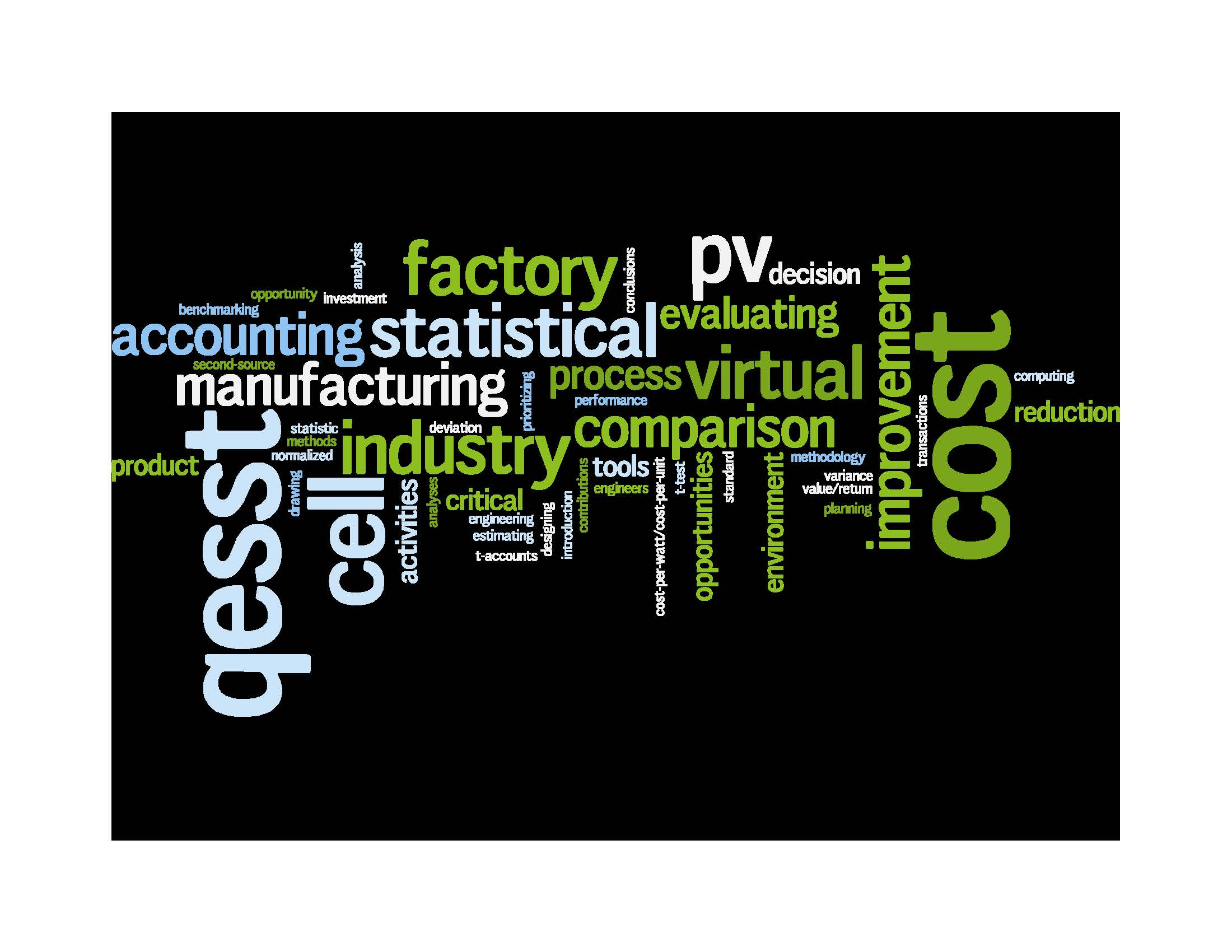 QESST Industry Workshop word cloud