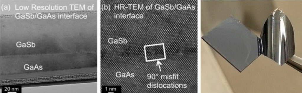 Fig. 1: High-resolution transmission electron microscopy images of GaSb on GaAs showing the presence of interfacial misfit dislocation arrays (images on the left) and complete delamination of a GaSb/GaAs solar cell from the substrate achieved by the use of lateral etch techniques (photo on right).